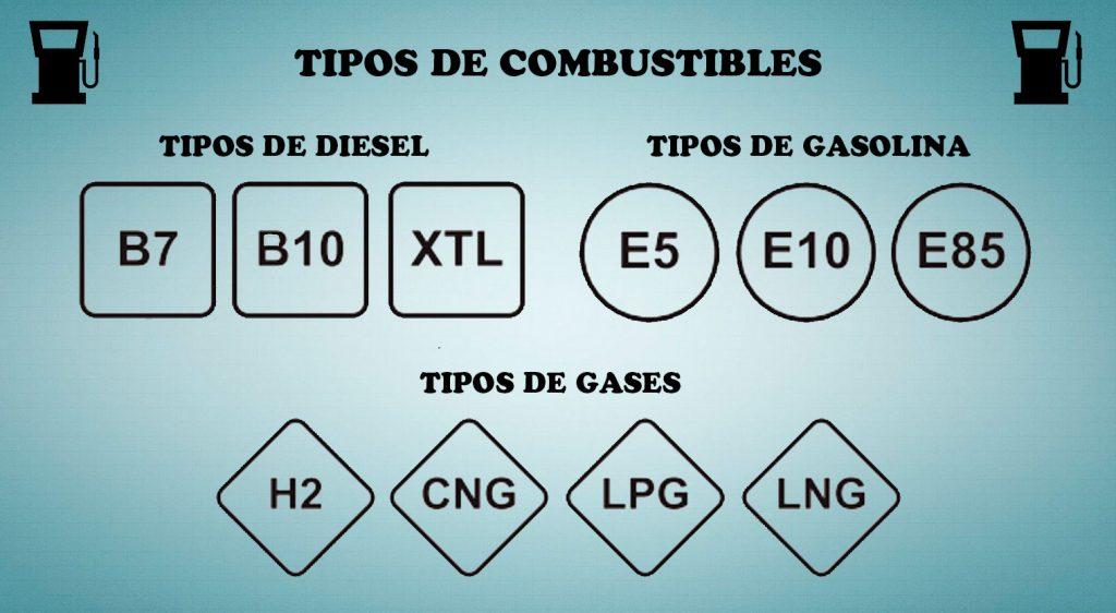 La gasolina y el diesel cambiarán de nombre